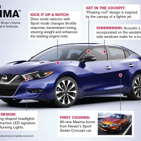 INFOGRAPHIC: 2016 Nissan Maxima