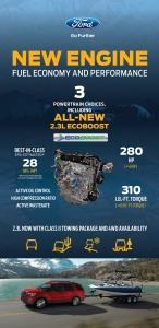 2016 Ford Explorer: New Engine
