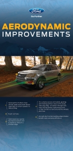 2016 Ford Explorer: Aerodynamic Improvements
