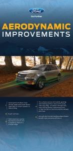 2016 Ford Explorer: Aerodynamic Improvements