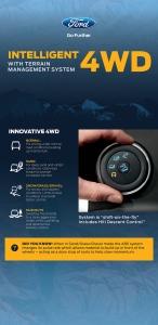 2016 Ford Explorer: Intelligent 4WD